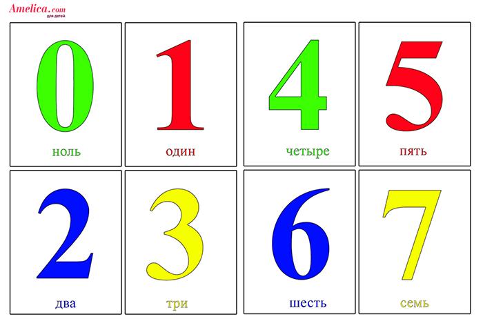 карточки цифры для детей распечатать бесплатно