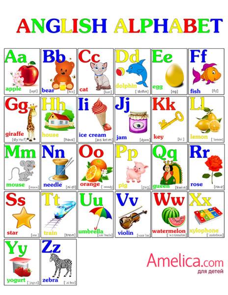английский алфавит детям, алфавит для детей в картинках распечатать,