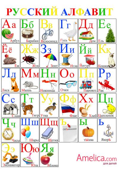 детский алфавит скачать бесплатно, буквы русского алфавита плакат для детской комнаты