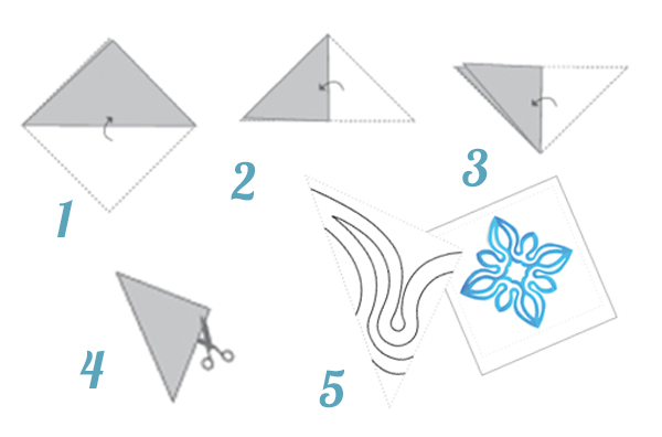 Как сделать маленькую снежинку из бумаги своими руками фото поэтапно