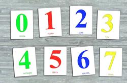 цифры для детей, карточки цифры, цифры распечатать